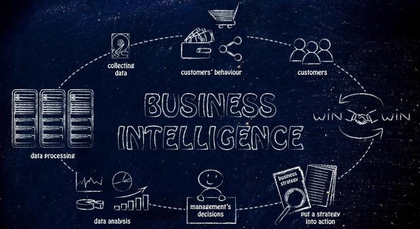 business intelligence dissertation topics